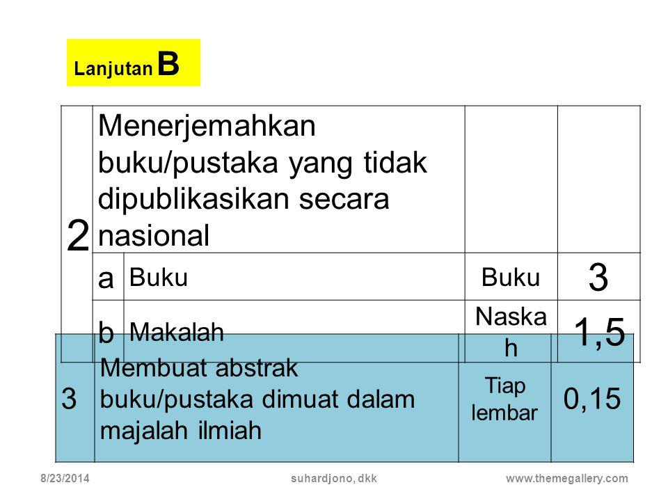 Lanjutan B 2. Menerjemahkan buku/pustaka yang tidak dipublikasikan secara nasional. a. Buku.