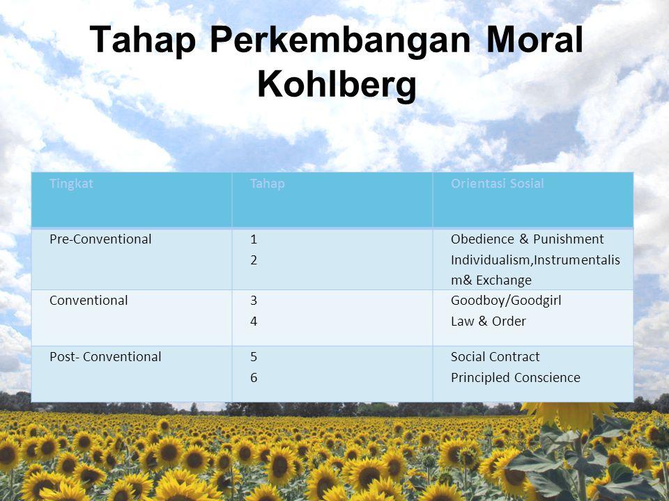 Tahap Perkembangan Moral Kohlberg