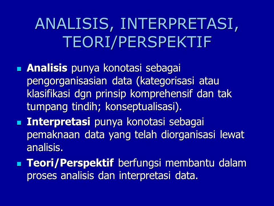 ANALISIS, INTERPRETASI, TEORI/PERSPEKTIF