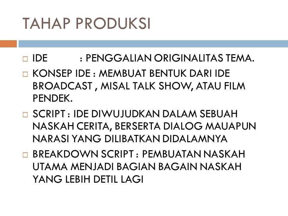 TAHAP PRODUKSI IDE : PENGGALIAN ORIGINALITAS TEMA.