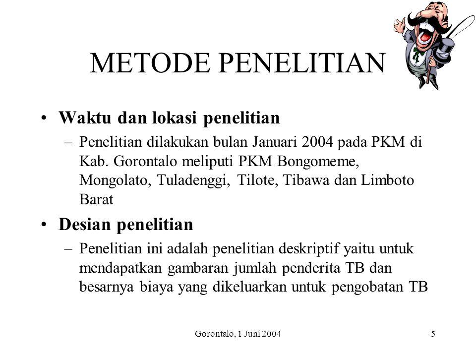METODE PENELITIAN Waktu dan lokasi penelitian Desian penelitian