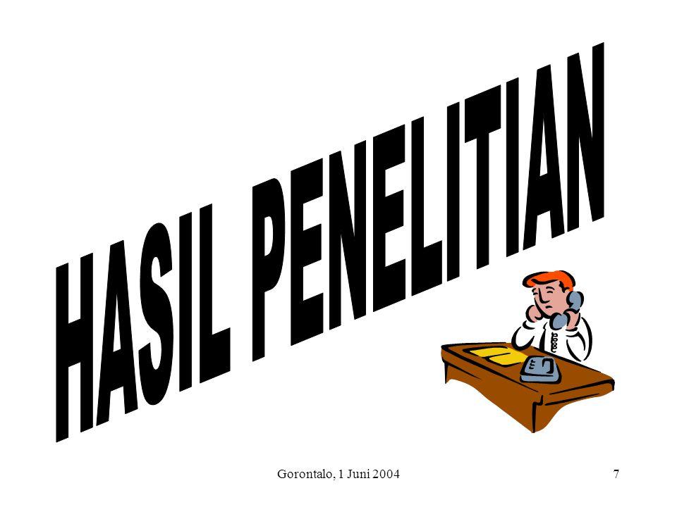HASIL PENELITIAN Gorontalo, 1 Juni 2004