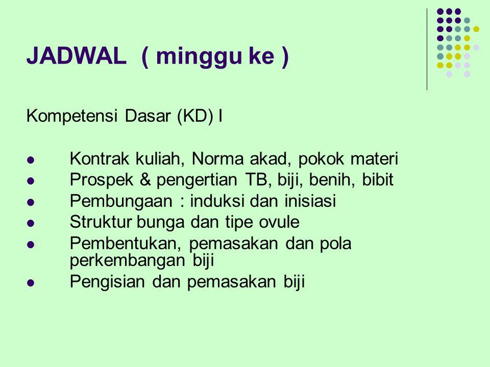 JADWAL ( minggu ke ) Kompetensi Dasar (KD) I