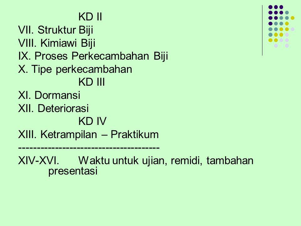IX. Proses Perkecambahan Biji X. Tipe perkecambahan KD III