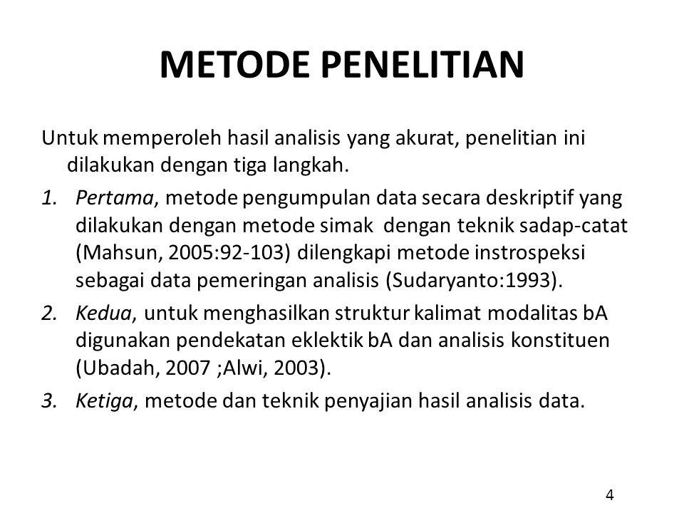METODE PENELITIAN Untuk memperoleh hasil analisis yang akurat, penelitian ini dilakukan dengan tiga langkah.