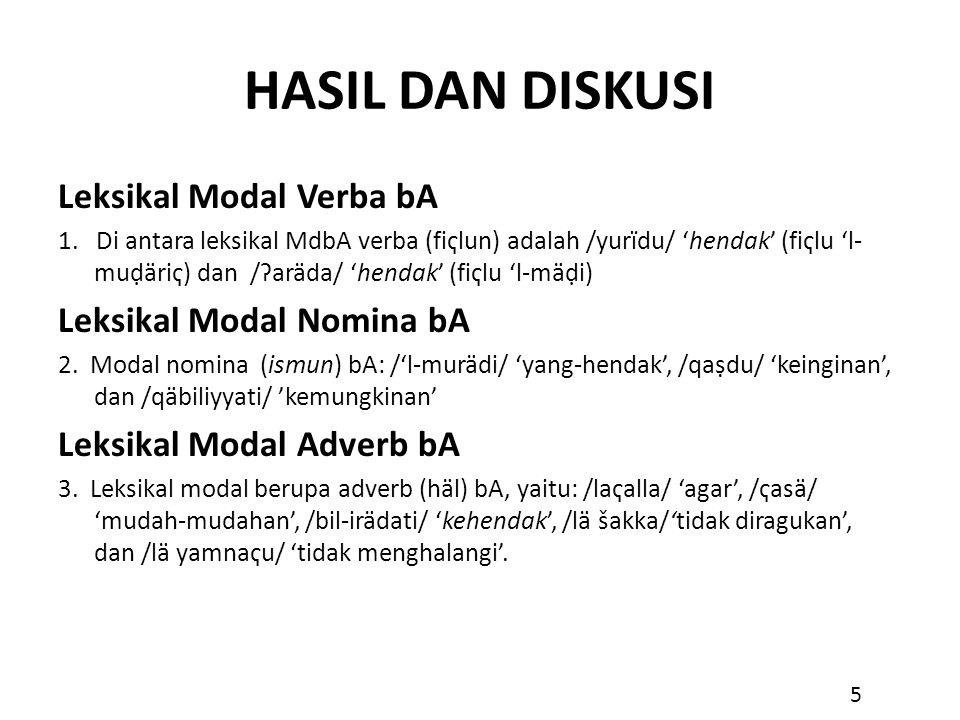 HASIL DAN DISKUSI Leksikal Modal Verba bA Leksikal Modal Nomina bA