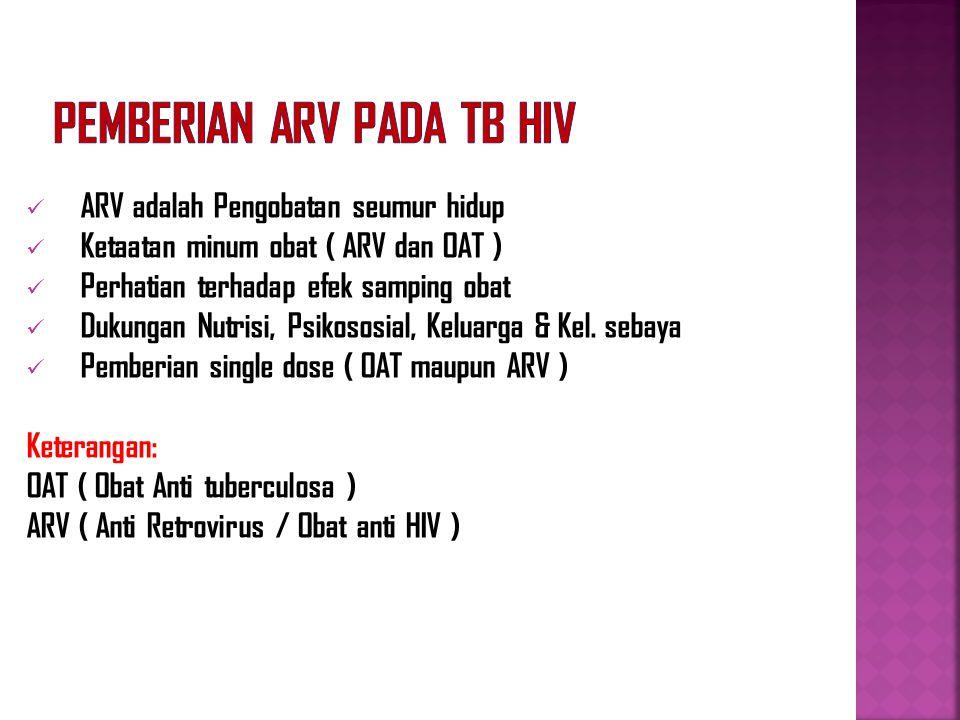 Pemberian ARV pada TB HIV