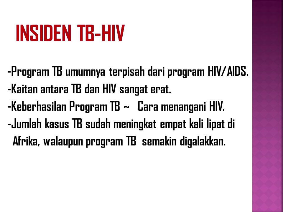 Insiden TB-HIV