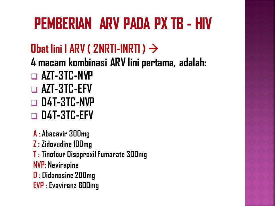 Pemberian ARV pada Px TB - HIV