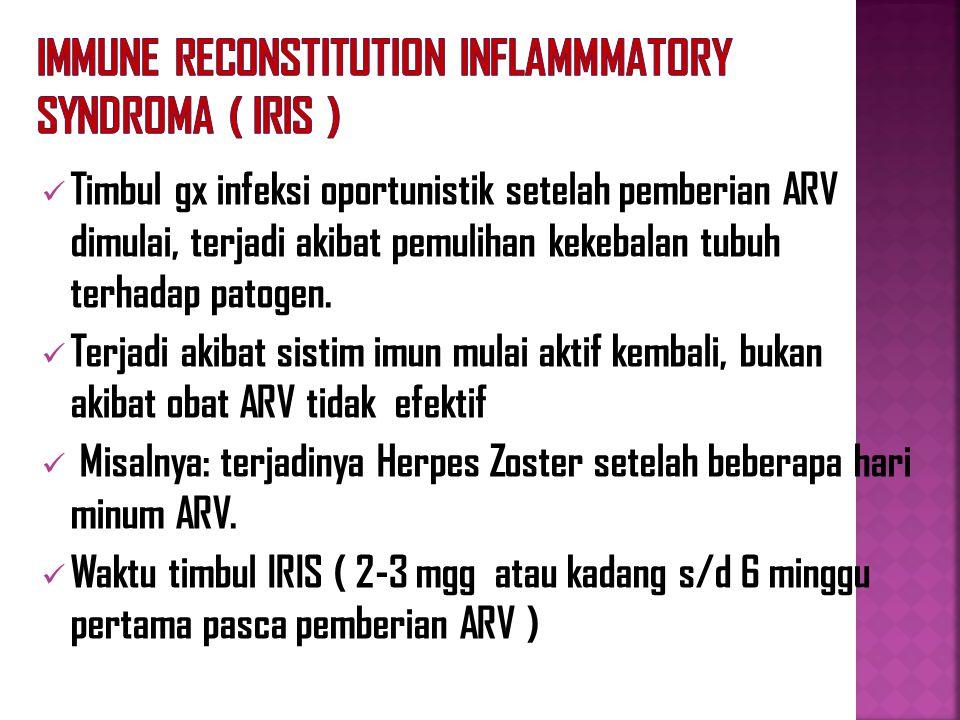 Immune Reconstitution Inflammmatory Syndroma ( IRIS )