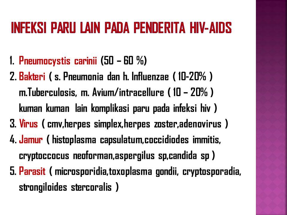 Infeksi paru lain pada penderita HIV-AIDS