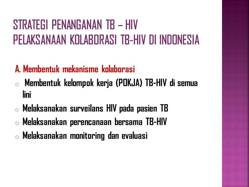 Strategi Penanganan TB – HIV Pelaksanaan Kolaborasi TB-HIV di Indonesia