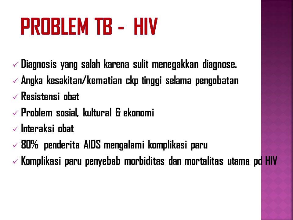 Problem TB - HIV Diagnosis yang salah karena sulit menegakkan diagnose. Angka kesakitan/kematian ckp tinggi selama pengobatan.