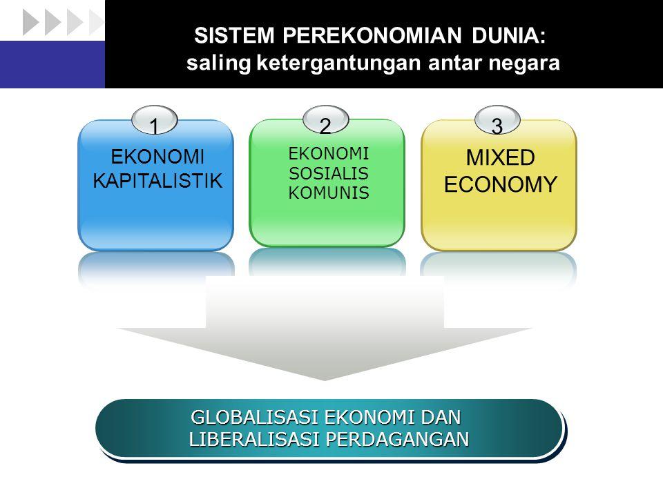 SISTEM PEREKONOMIAN DUNIA: saling ketergantungan antar negara