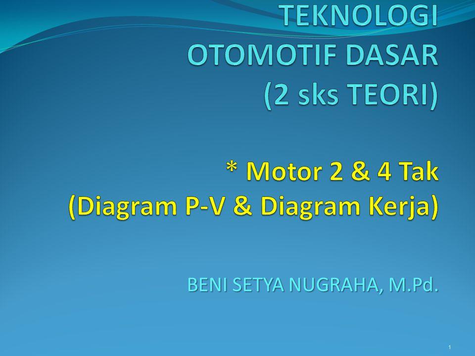 TEKNOLOGI OTOMOTIF DASAR (2 sks TEORI)