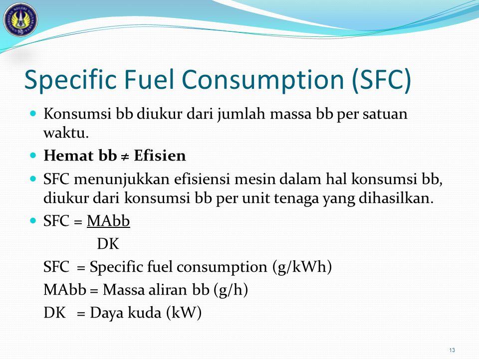 Specific Fuel Consumption (SFC)