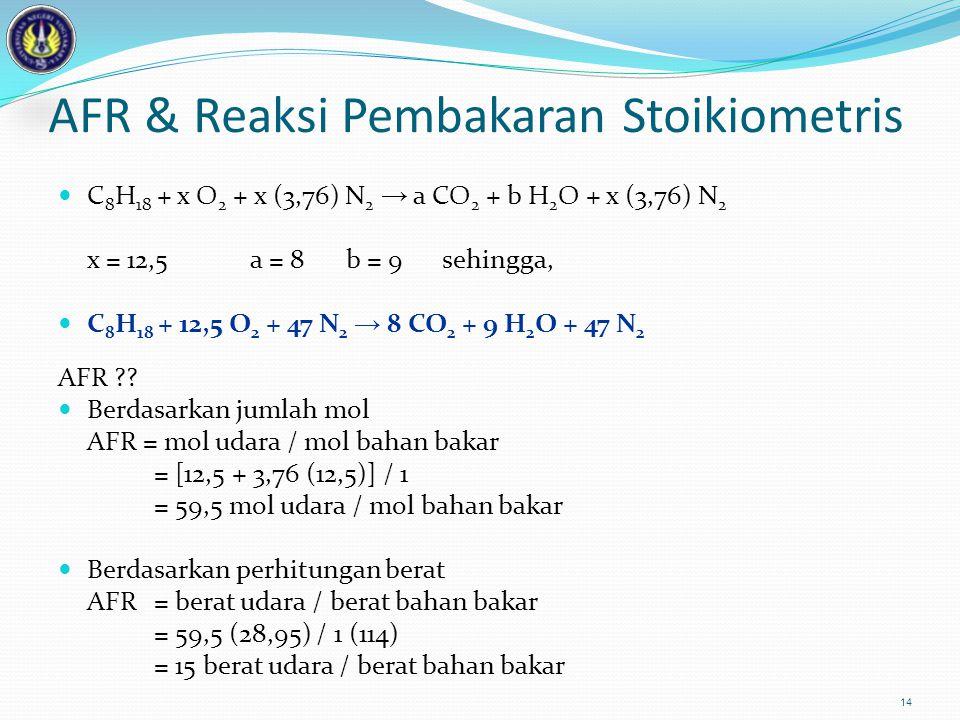 AFR & Reaksi Pembakaran Stoikiometris