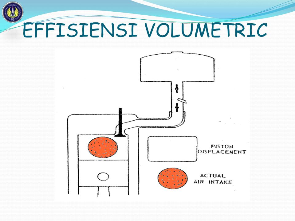 EFFISIENSI VOLUMETRIC
