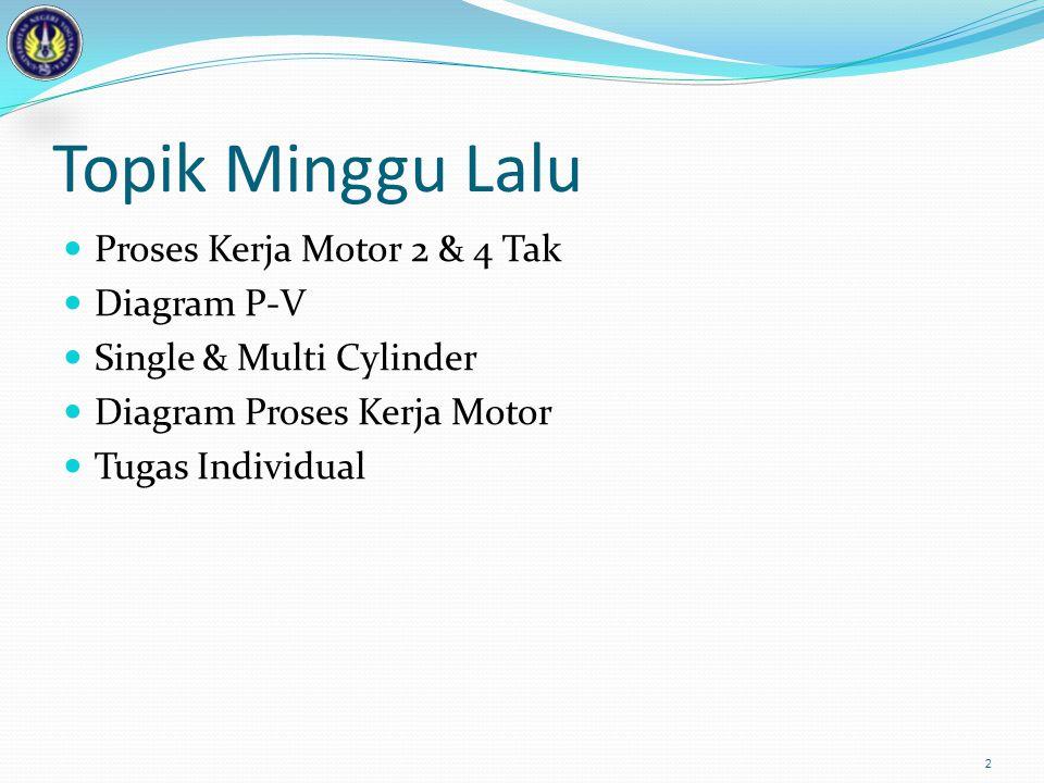 Topik Minggu Lalu Proses Kerja Motor 2 & 4 Tak Diagram P-V