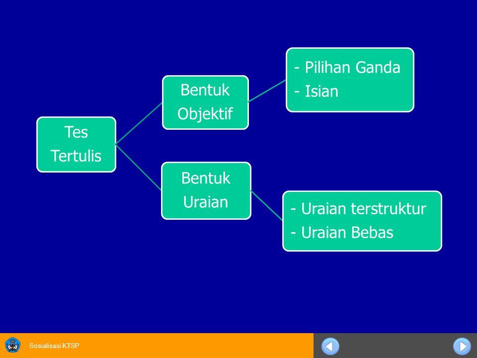 Tes Tertulis Bentuk Objektif - Pilihan Ganda - Isian Uraian - Uraian terstruktur - Uraian Bebas
