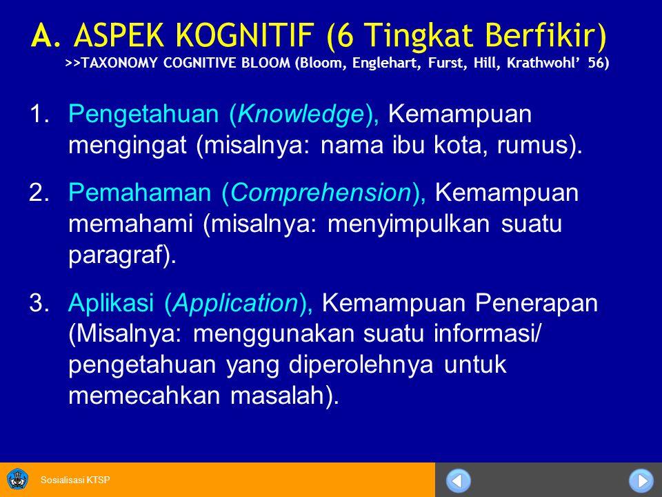 A. ASPEK KOGNITIF (6 Tingkat Berfikir)