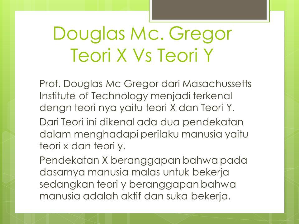 Douglas Mc. Gregor Teori X Vs Teori Y