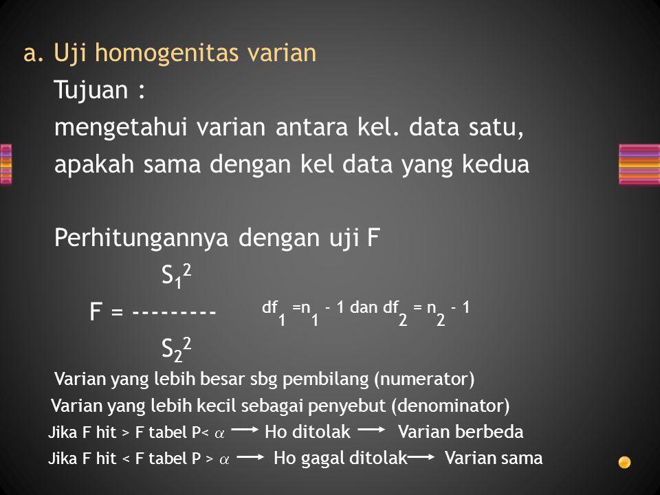 a. Uji homogenitas varian Tujuan :