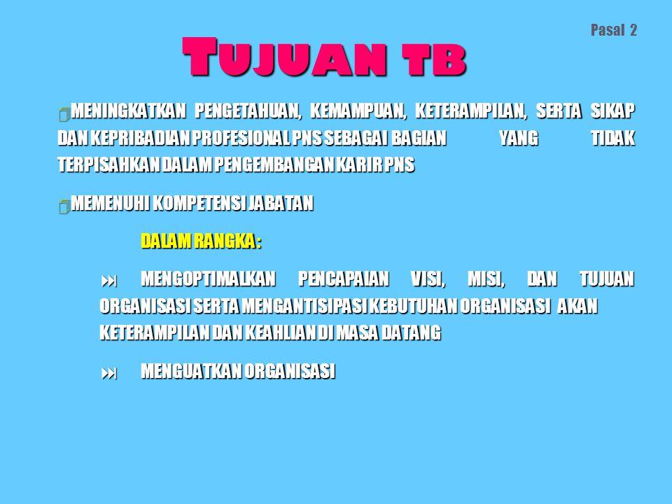 TUJUAN TB Pasal 2.