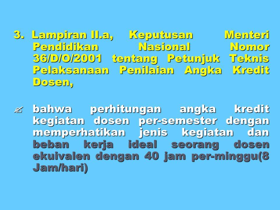 3. Lampiran II.a, Keputusan Menteri Pendidikan Nasional Nomor 36/D/O/2001 tentang Petunjuk Teknis Pelaksanaan Penilaian Angka Kredit Dosen,