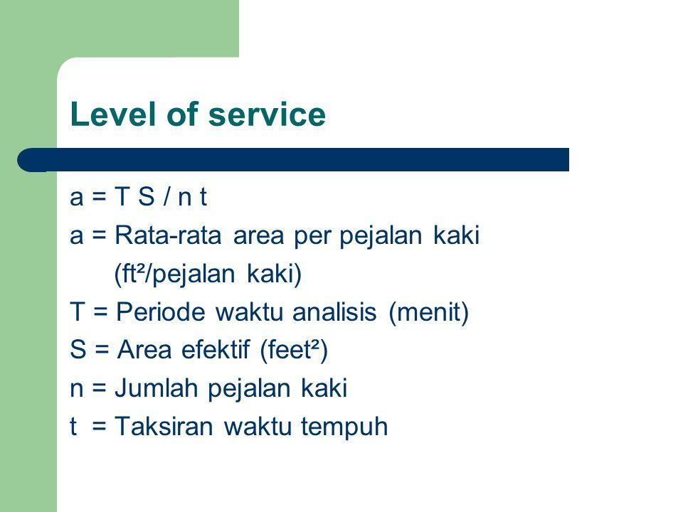 Level of service a = T S / n t a = Rata-rata area per pejalan kaki
