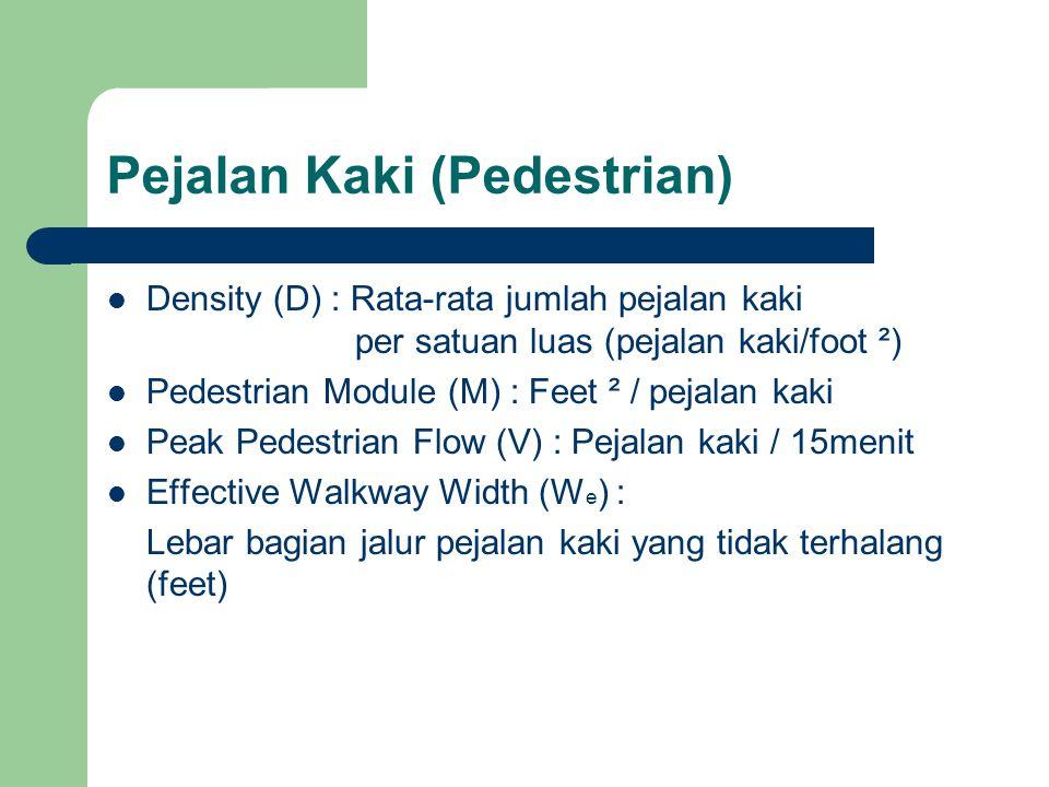 Pejalan Kaki (Pedestrian)
