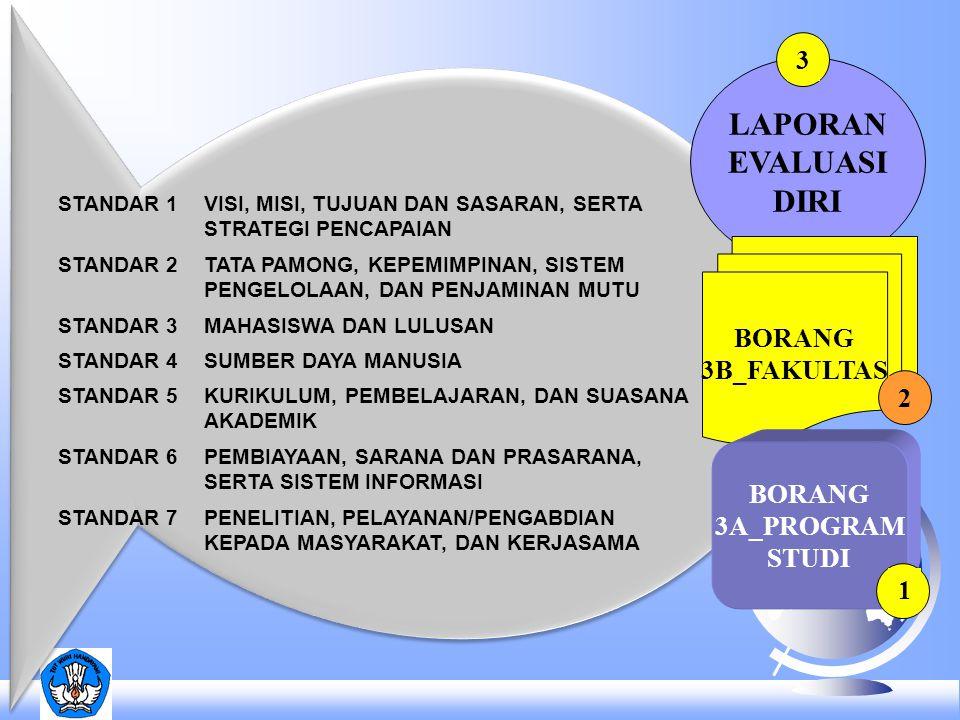 LAPORAN EVALUASI DIRI 3 BORANG 3B_FAKULTAS 2 BORANG 3A_PROGRAM STUDI 1