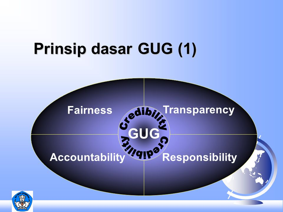 Prinsip dasar GUG (1) Credibility GUG Fairness Transparency