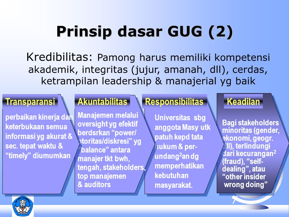 Prinsip dasar GUG (2)