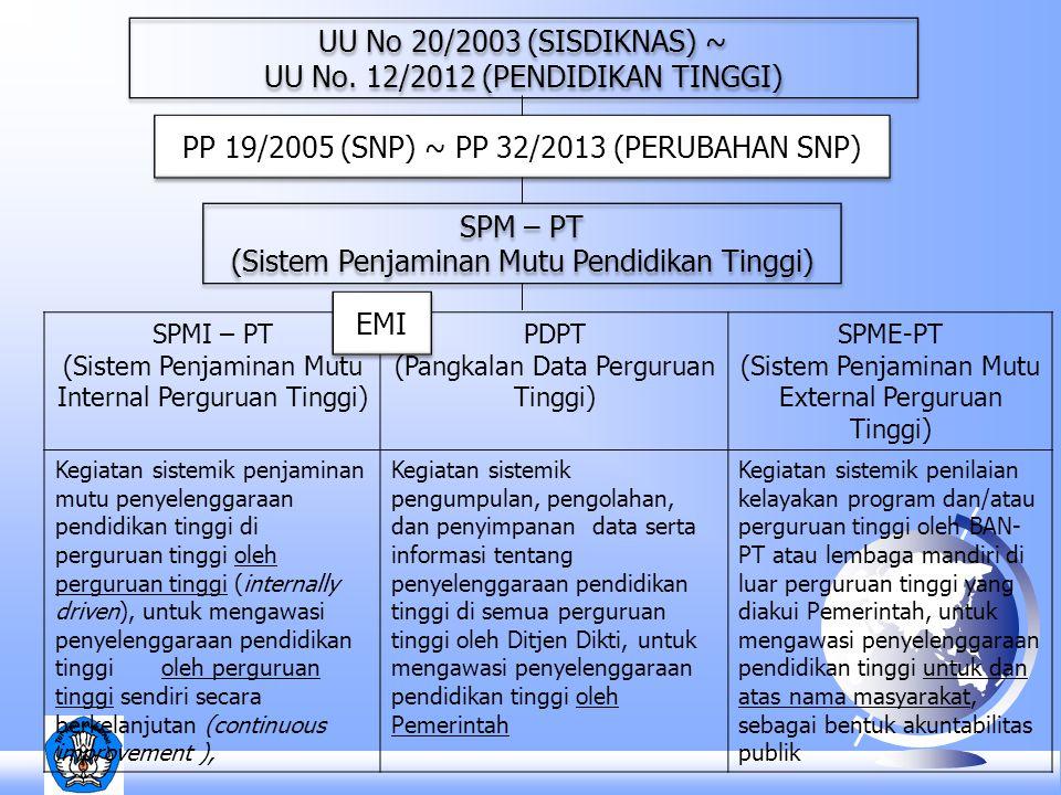 UU No 20/2003 (SISDIKNAS) ~ UU No. 12/2012 (PENDIDIKAN TINGGI)