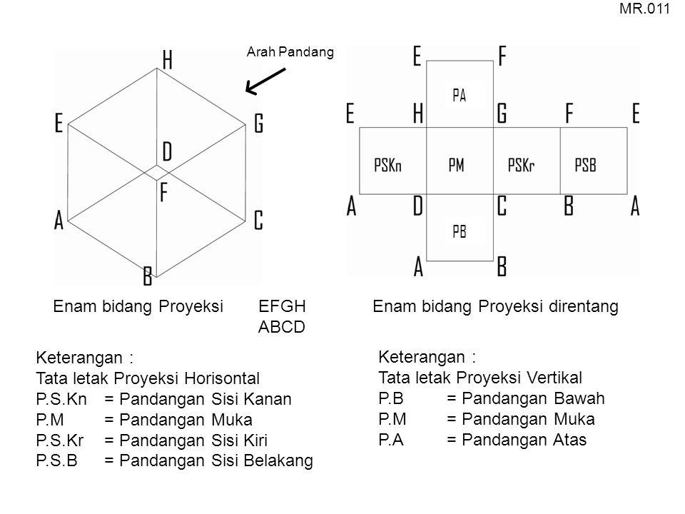 Enam bidang Proyeksi EFGH ABCD Enam bidang Proyeksi direntang