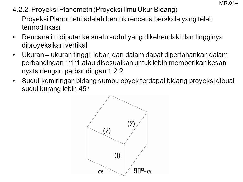 4.2.2. Proyeksi Planometri (Proyeksi Ilmu Ukur Bidang)