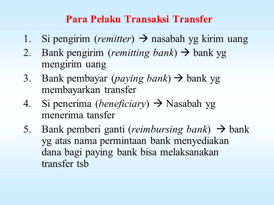 Para Pelaku Transaksi Transfer