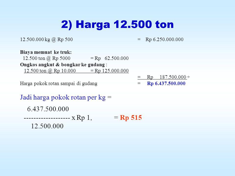 2) Harga 12.500 ton Jadi harga pokok rotan per kg = 6.437.500.000