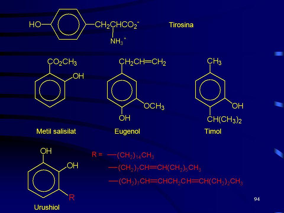 2017/4/6 Tirosina Metil salisilat Eugenol Timol Urushiol