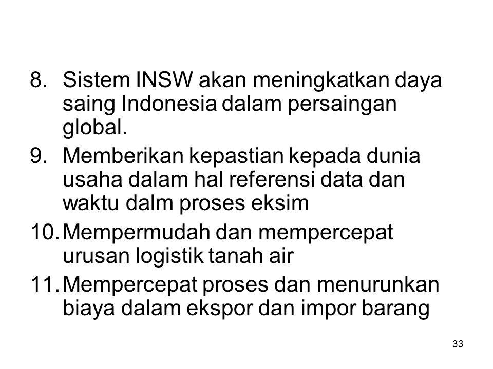 Sistem INSW akan meningkatkan daya saing Indonesia dalam persaingan global.