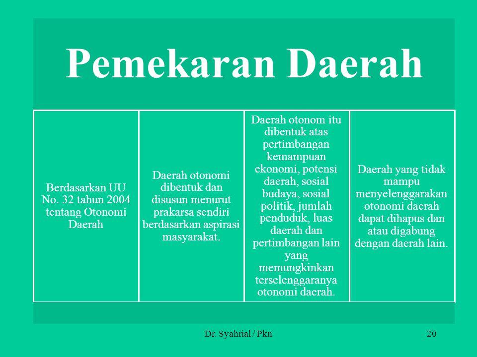 Berdasarkan UU No. 32 tahun 2004 tentang Otonomi Daerah
