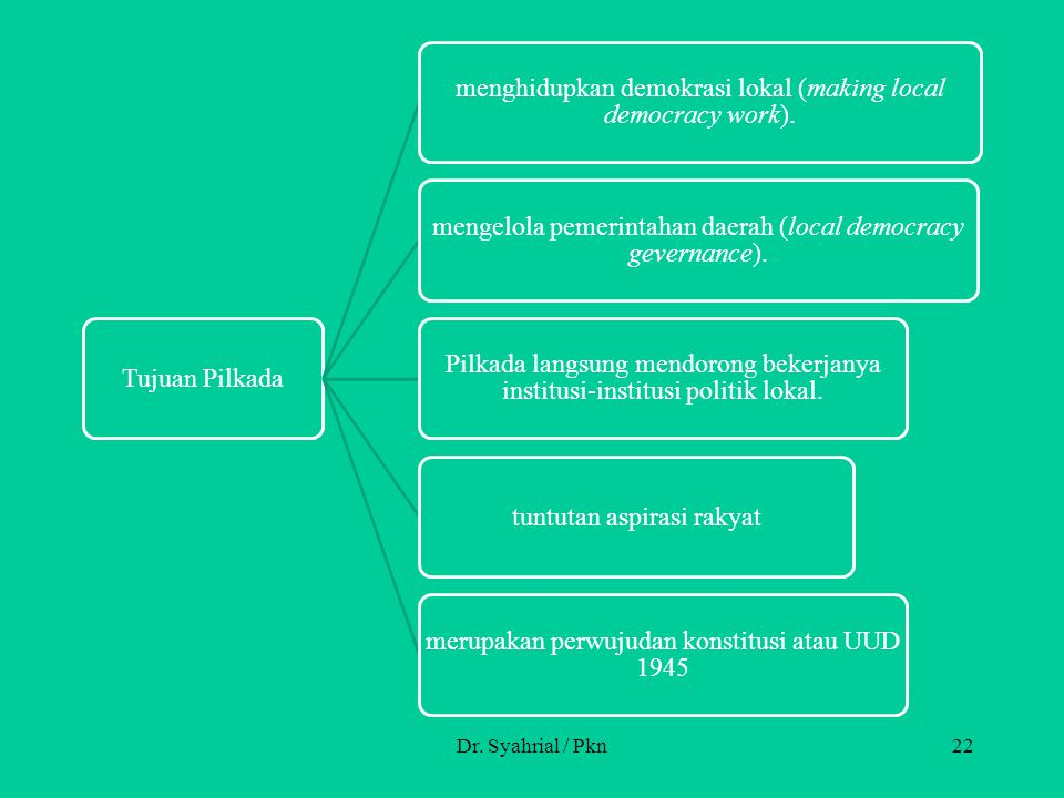 menghidupkan demokrasi lokal (making local democracy work).