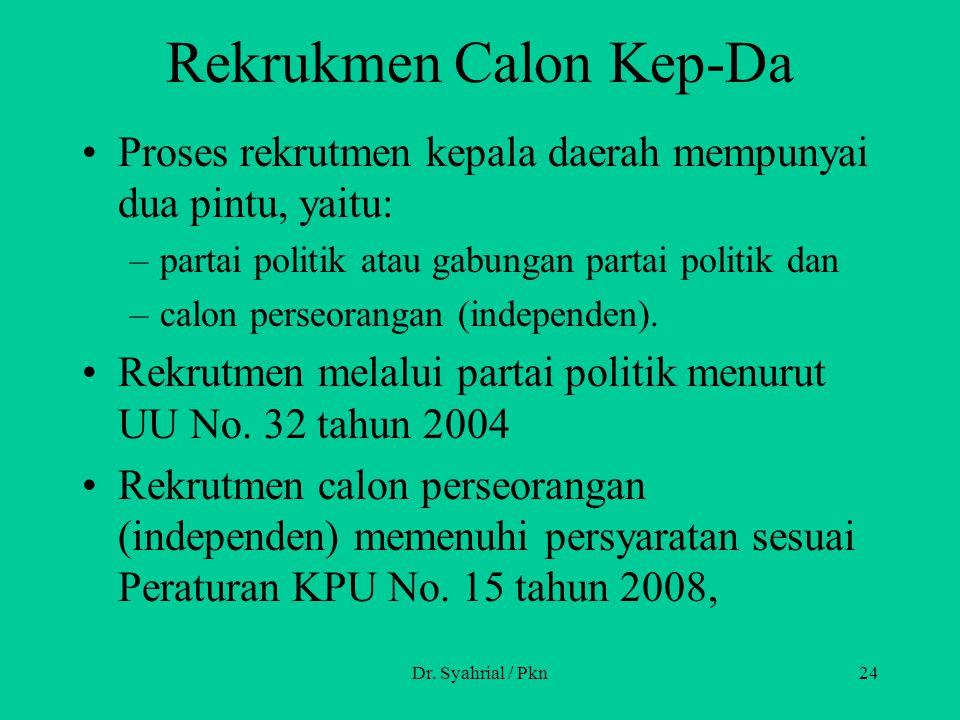 Rekrukmen Calon Kep-Da