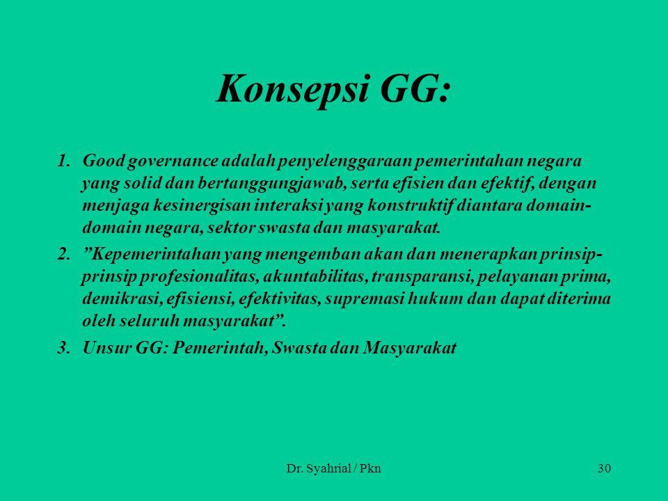 Konsepsi GG: