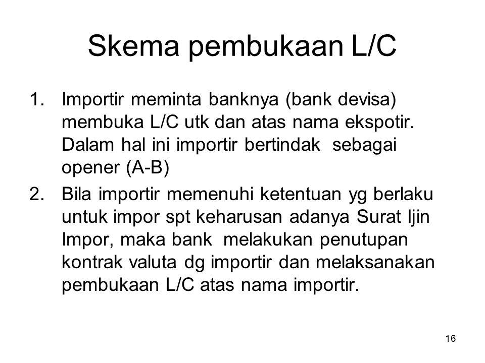 Skema pembukaan L/C