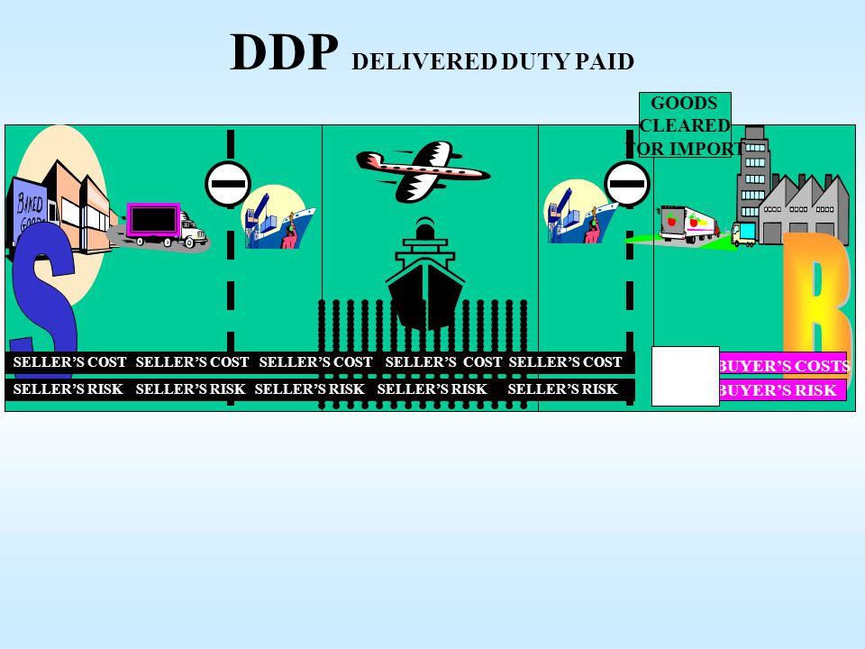 DDP DELIVERED DUTY PAID