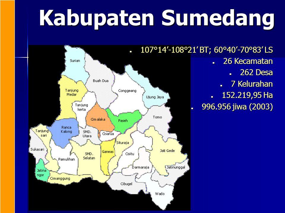 Kabupaten Sumedang 107°14'-108°21' BT; 60°40'-70°83' LS 26 Kecamatan