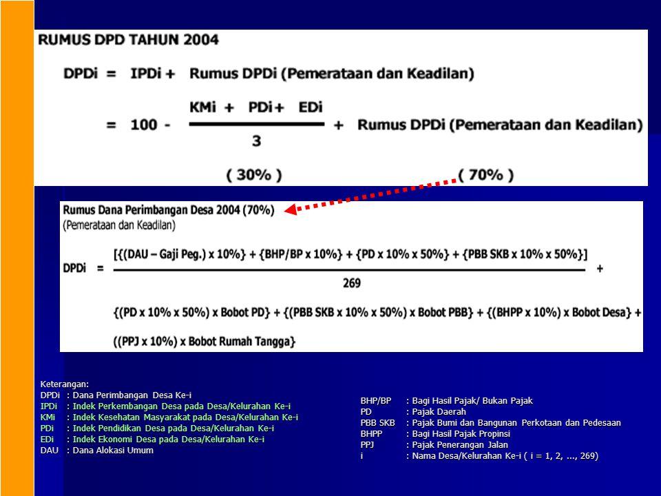 Keterangan: DPDi. : Dana Perimbangan Desa Ke-i IPDi