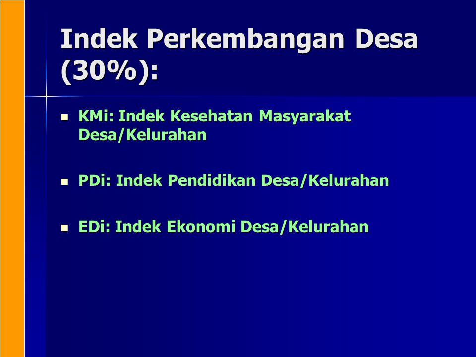 Indek Perkembangan Desa (30%):